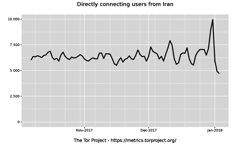How to help #KeepItOn in Iran - Access Now