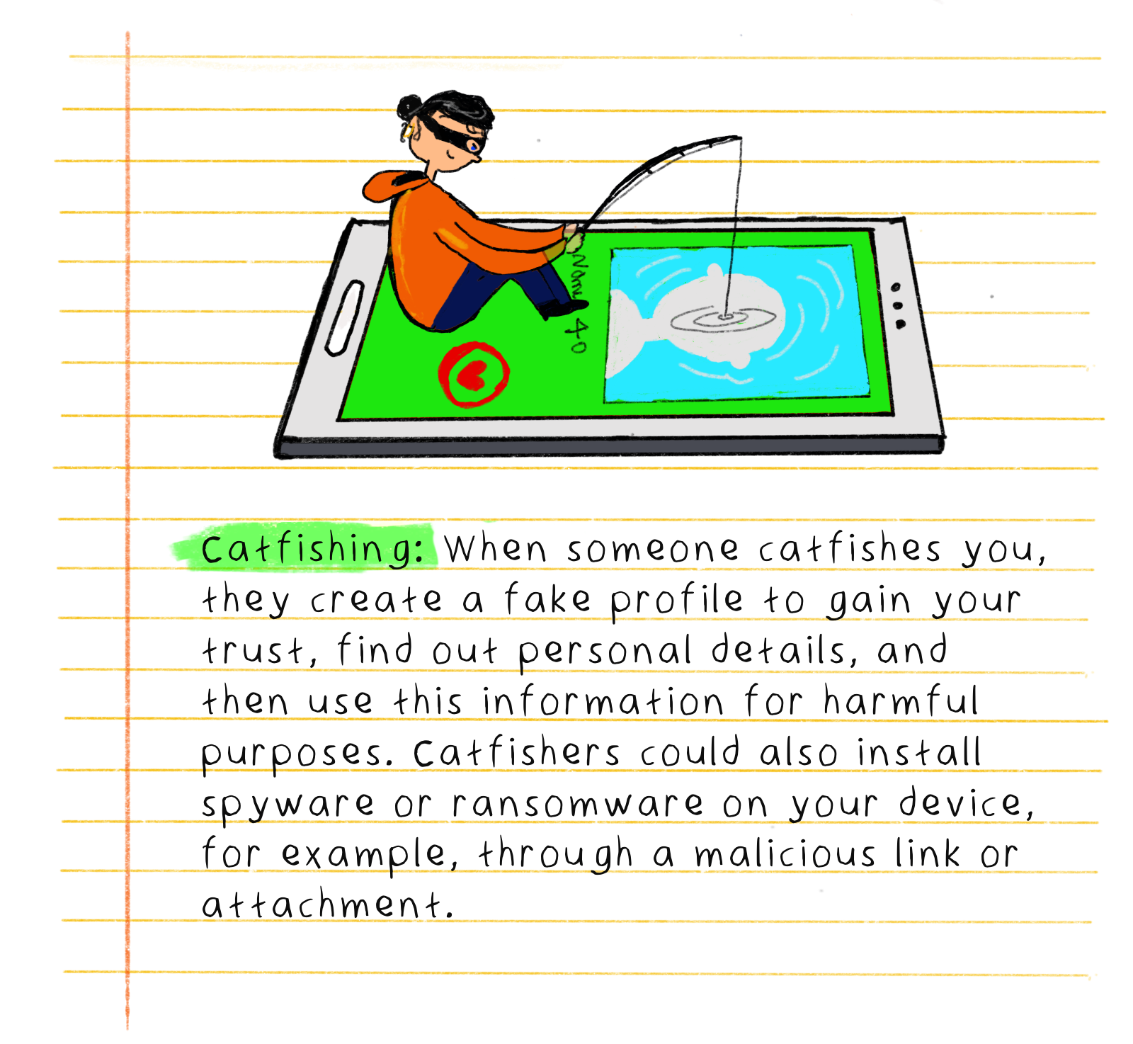 Catfishing: When someone catfishes you, they create a fake profile to gain your trust, find out personal details, and then use this information for harmful purposes. Catfishers could also install spyware or ransomware on your device, for example, through a malicious link or attachment.