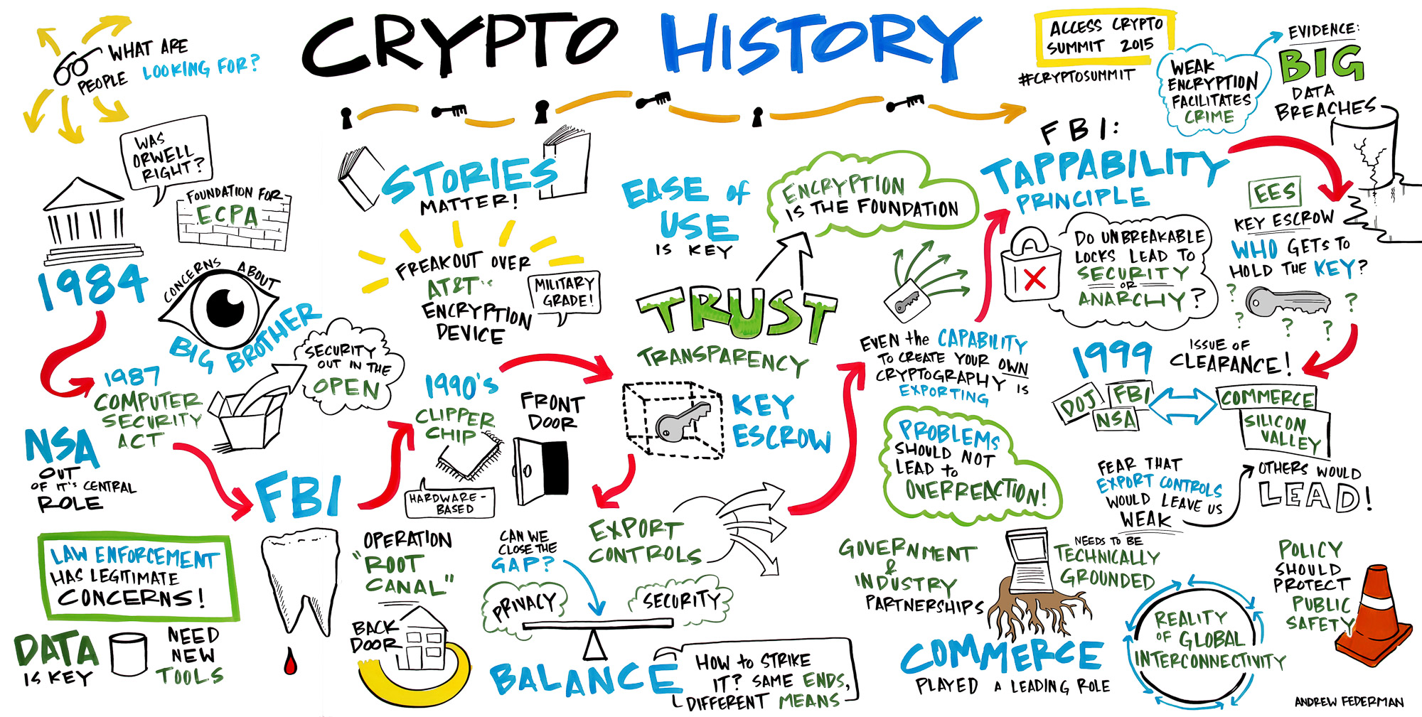 a history and the characteristics of the science of cryptography This channel contains technical lectures on computer science & engineering from seven indian institutes  history get youtube red  cryptography and network.